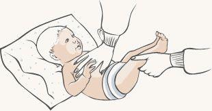 У ребенка по ночам болит живот