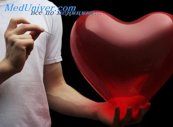 Этиология острый инфаркт миокарда