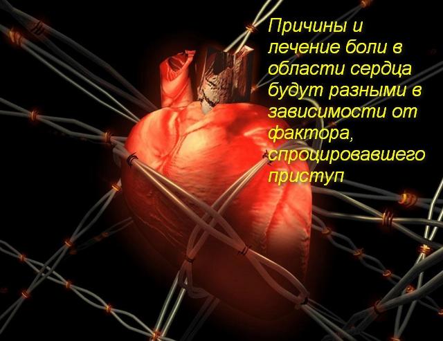 Что принять при сердечной боли